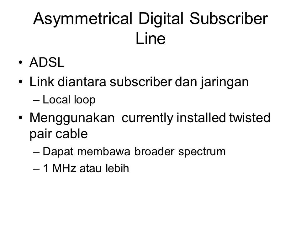 Disain ADSL Asymmetric –Kapasitas downstream lebih besar daripada upstream Frequency division multiplexing –Lowest 25kHz for voice Plain old telephone service (POTS) –Menggunakan echo cancellation atauFDM untuk memberikan two bands –menggunakan FDM within bands Range 5.5km