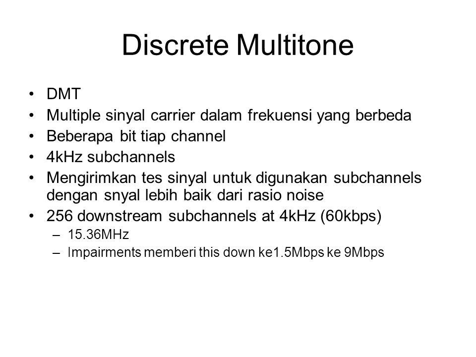 Discrete Multitone DMT Multiple sinyal carrier dalam frekuensi yang berbeda Beberapa bit tiap channel 4kHz subchannels Mengirimkan tes sinyal untuk di