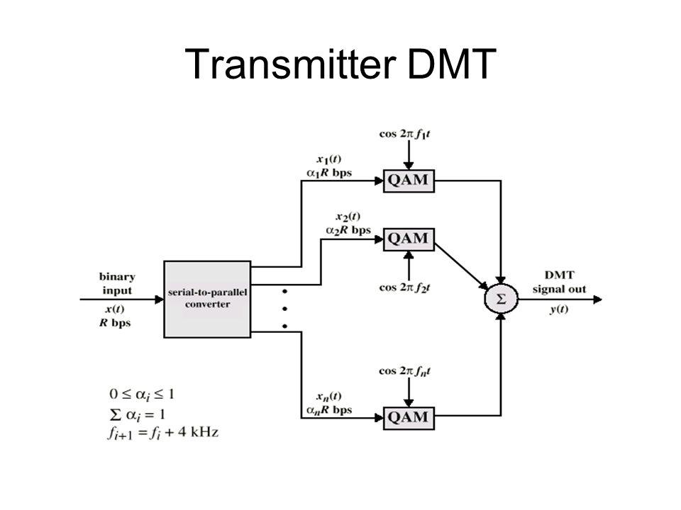xDSL Kecepatan data tinggi DSL Single line DSL Kecepatan data sangat tinggi DSL