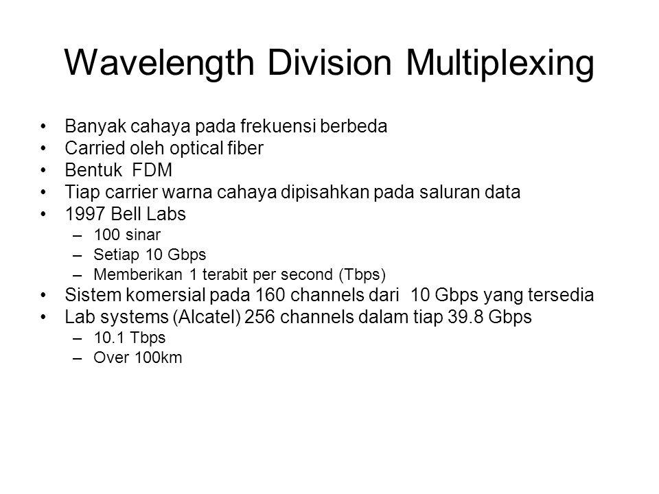 Operasi WDM Secara umum arsitekturnya sama dengan FDM Nomor Sumber membangkitkan sinar dengan frekuensi berbeda Multiplexer menggabungkan sumber-sumber untuk ditransmisikan pada single fiber Optical amplifiers memperkuat semua wavelengths –Typically tens of km apart Demux membagi channel-channel dalam satu tujuan Mostly 1550nm wavelength range Dahulu 200MHz tiapr channel Sekarang 50GHz