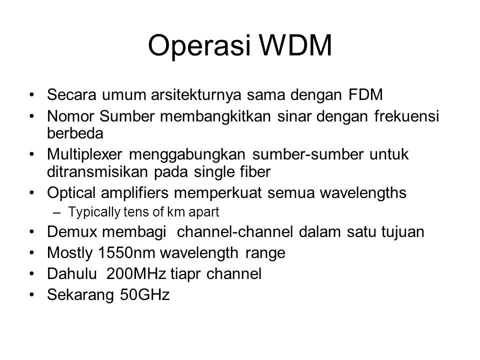 Operasi WDM Secara umum arsitekturnya sama dengan FDM Nomor Sumber membangkitkan sinar dengan frekuensi berbeda Multiplexer menggabungkan sumber-sumbe