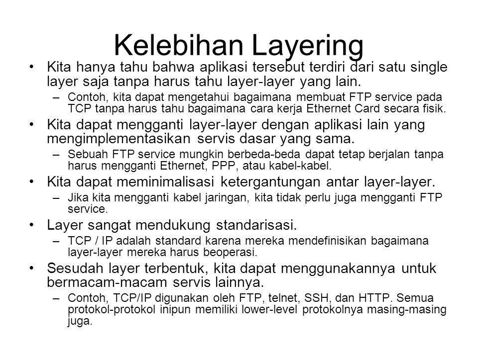 Kelebihan Layering Kita hanya tahu bahwa aplikasi tersebut terdiri dari satu single layer saja tanpa harus tahu layer-layer yang lain.
