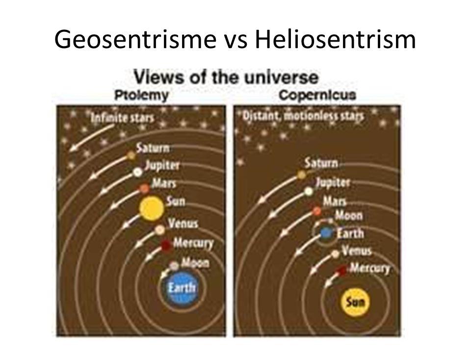 Geosentrisme vs Heliosentrism