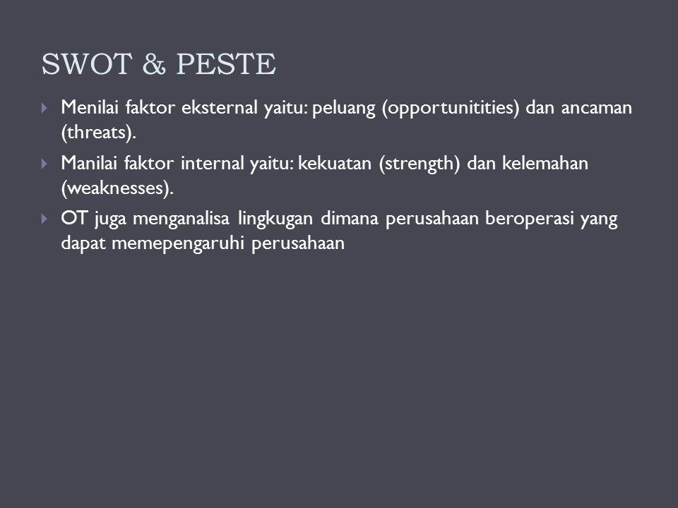 SWOT & PESTE  Menilai faktor eksternal yaitu: peluang (opportunitities) dan ancaman (threats).  Manilai faktor internal yaitu: kekuatan (strength) d