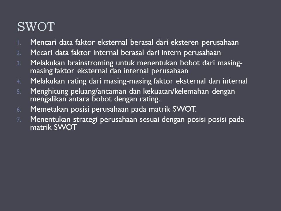 SWOT 1. Mencari data faktor eksternal berasal dari eksteren perusahaan 2. Mecari data faktor internal berasal dari intern perusahaan 3. Melakukan brai