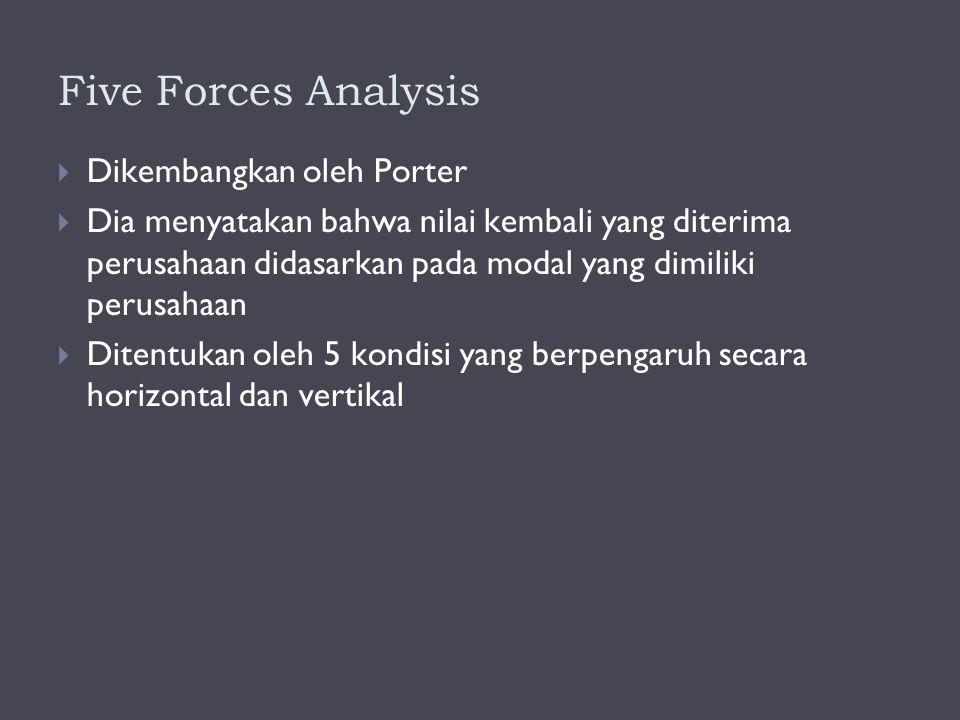 Five Forces Analysis  Dikembangkan oleh Porter  Dia menyatakan bahwa nilai kembali yang diterima perusahaan didasarkan pada modal yang dimiliki perusahaan  Ditentukan oleh 5 kondisi yang berpengaruh secara horizontal dan vertikal