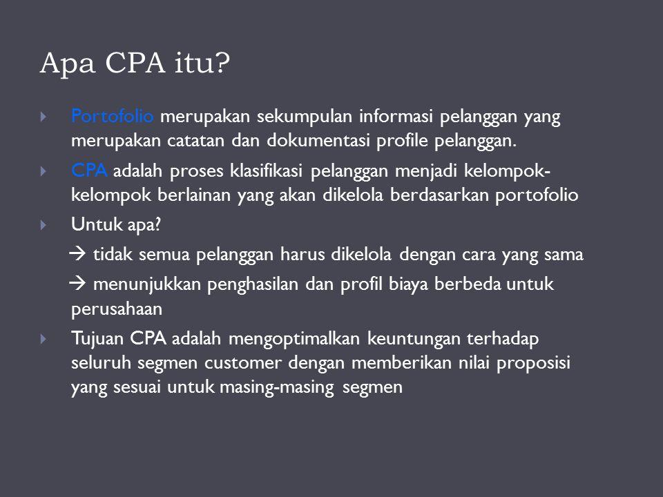 Apa CPA itu?  Portofolio merupakan sekumpulan informasi pelanggan yang merupakan catatan dan dokumentasi profile pelanggan.  CPA adalah proses klasi