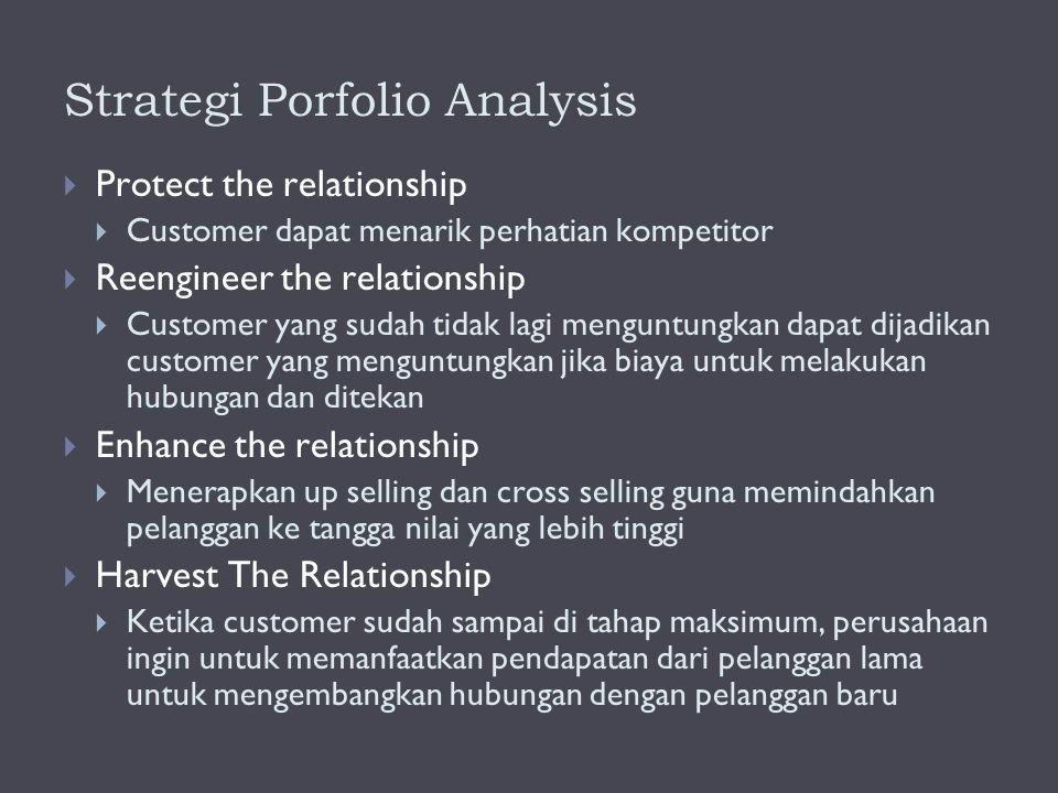Strategi Porfolio Analysis  Protect the relationship  Customer dapat menarik perhatian kompetitor  Reengineer the relationship  Customer yang suda