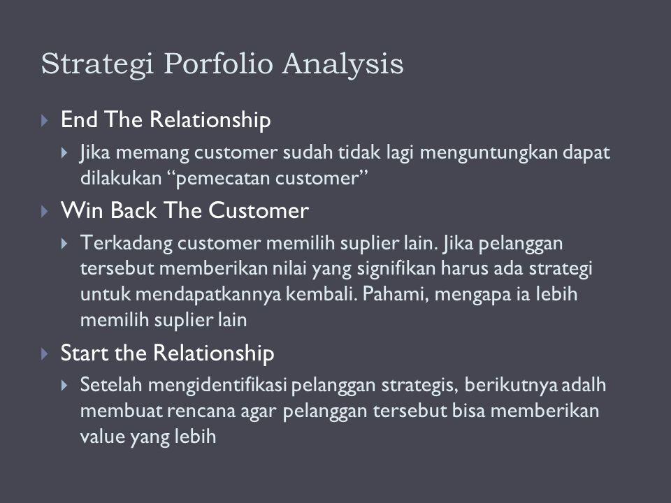 """Strategi Porfolio Analysis  End The Relationship  Jika memang customer sudah tidak lagi menguntungkan dapat dilakukan """"pemecatan customer""""  Win Bac"""