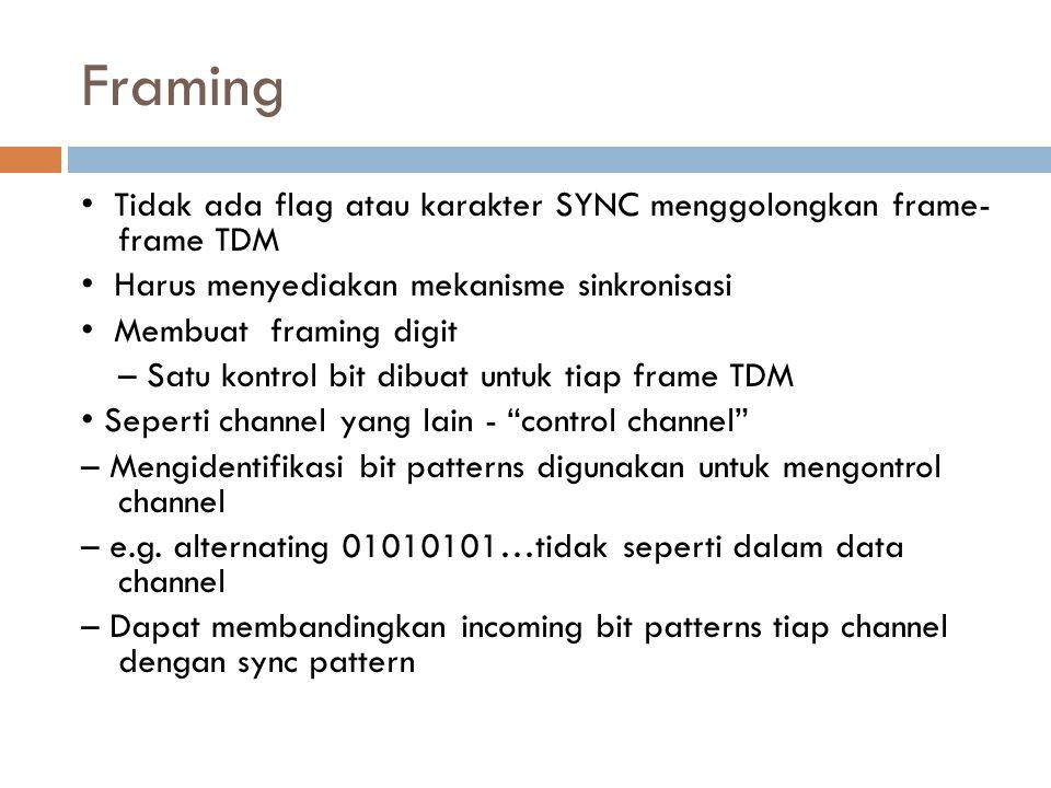 Framing Tidak ada flag atau karakter SYNC menggolongkan frame- frame TDM Harus menyediakan mekanisme sinkronisasi Membuat framing digit – Satu kontrol