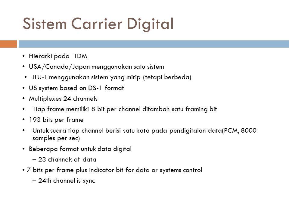 Sistem Carrier Digital Hierarki pada TDM USA/Canada/Japan menggunakan satu sistem ITU-T menggunakan sistem yang mirip (tetapi berbeda) US system based