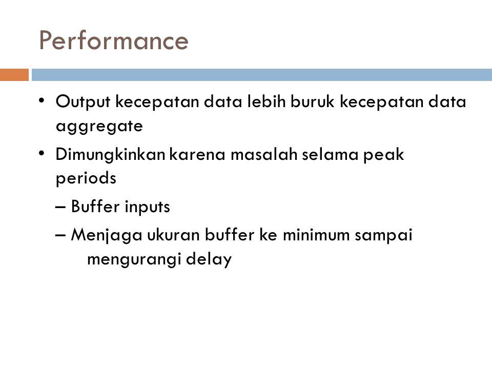 Performance Output kecepatan data lebih buruk kecepatan data aggregate Dimungkinkan karena masalah selama peak periods – Buffer inputs – Menjaga ukura