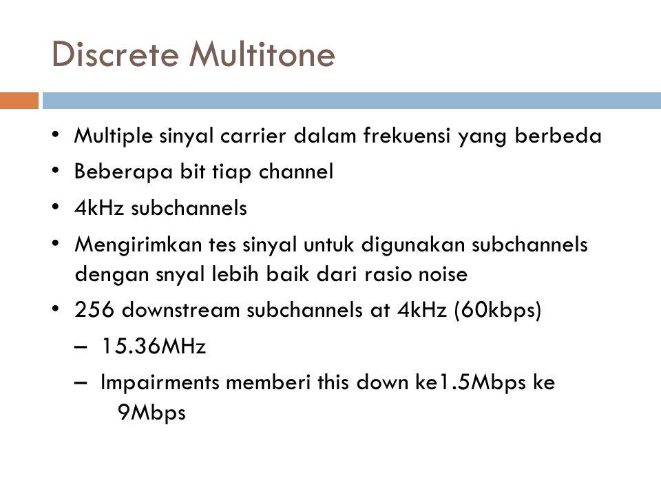 Discrete Multitone Multiple sinyal carrier dalam frekuensi yang berbeda Beberapa bit tiap channel 4kHz subchannels Mengirimkan tes sinyal untuk diguna