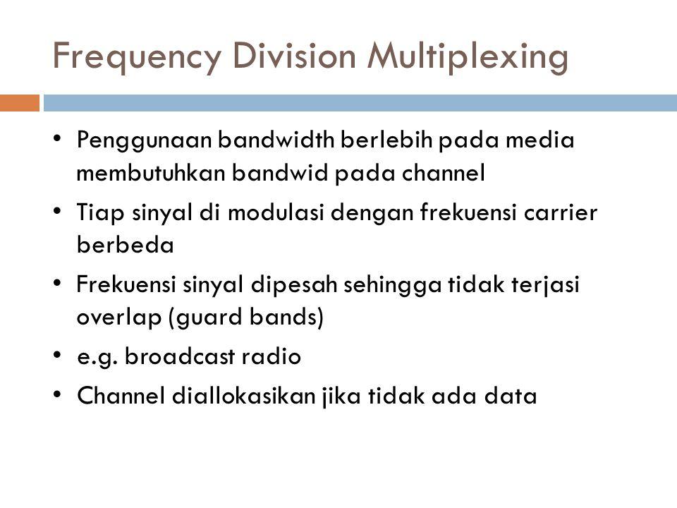 Frequency Division Multiplexing Penggunaan bandwidth berlebih pada media membutuhkan bandwid pada channel Tiap sinyal di modulasi dengan frekuensi car