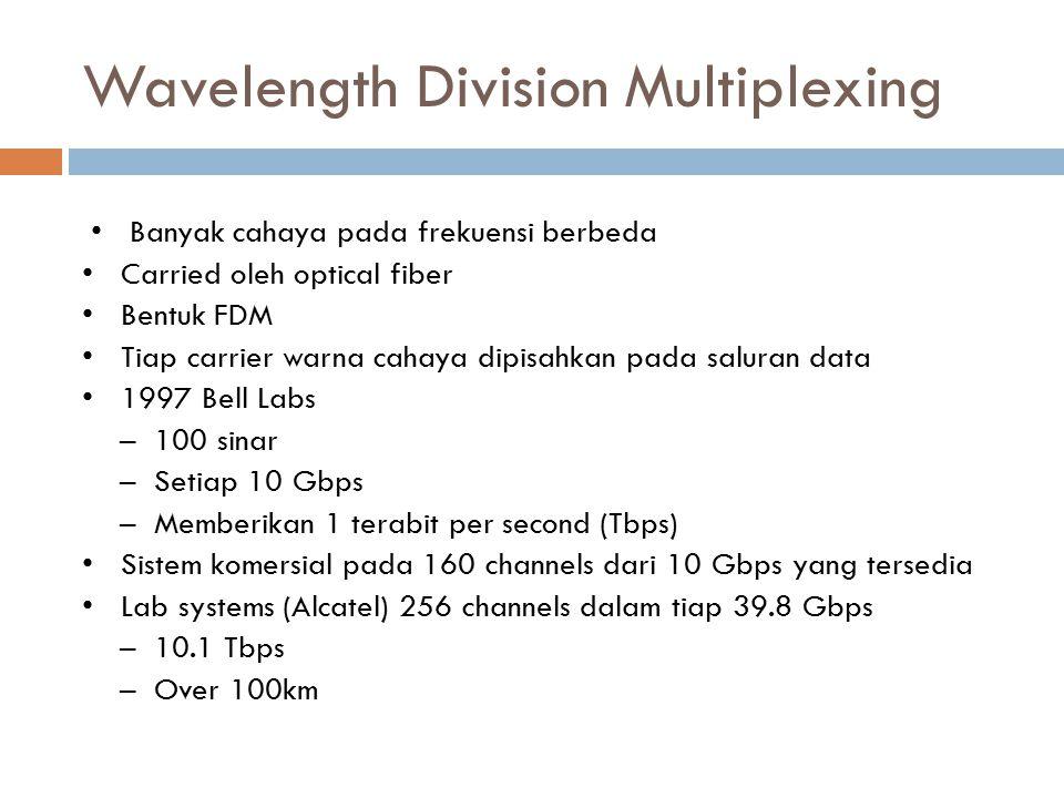 Kabel Outlie Modem Dua bentuk channel dari kabel tv menyediakan dedikasi untuk transfer data – Satu untuk tiap direction Tiap channel shared oleh number pada subscribers – Pola dibutuhkan untuk alokasi kapasitas – Statistical TDM
