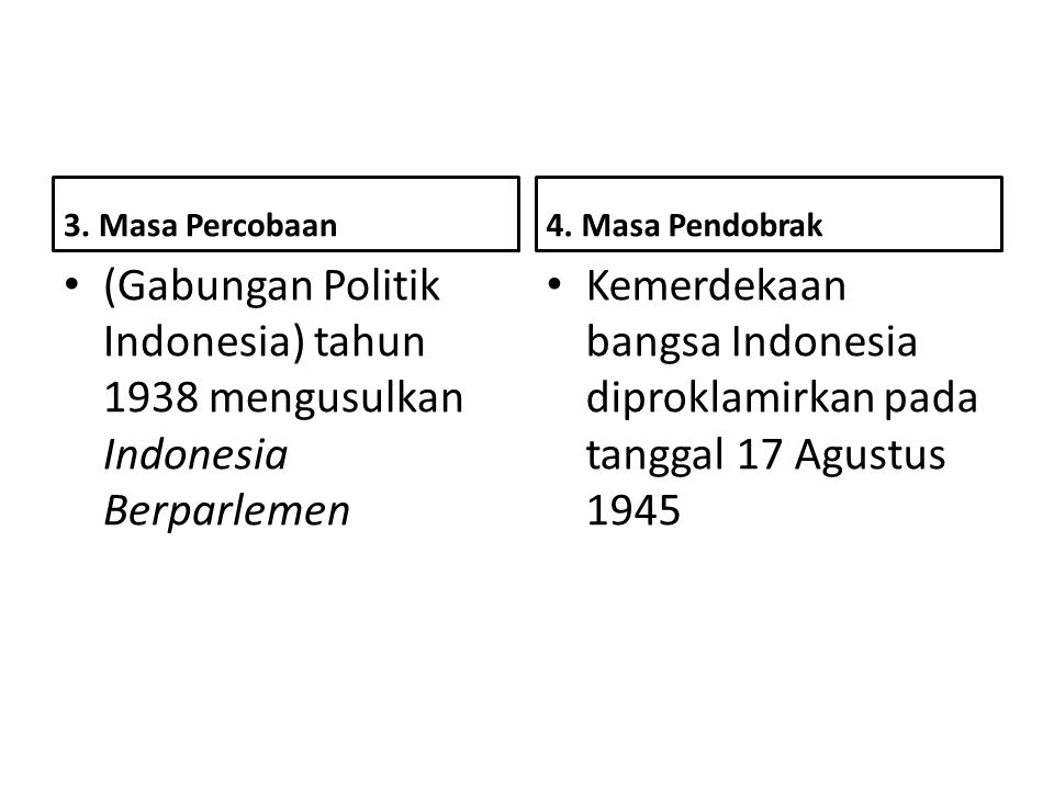 3. Masa Percobaan (Gabungan Politik Indonesia) tahun 1938 mengusulkan Indonesia Berparlemen 4. Masa Pendobrak Kemerdekaan bangsa Indonesia diproklamir