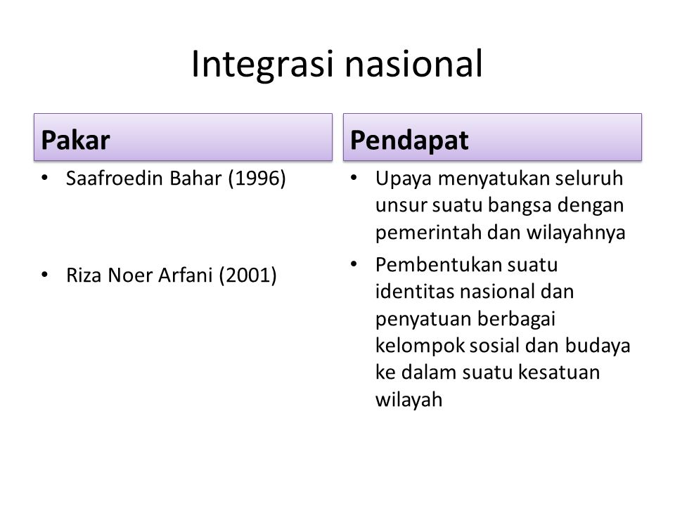 Integrasi nasional Pakar Djuliati Suroyo (2002) Ramlan Surbakti (2010) Pendapat Bersatunya suatu bangsa yang menempati wilayah tertentu dalam sebuah negara yang berdaulat.