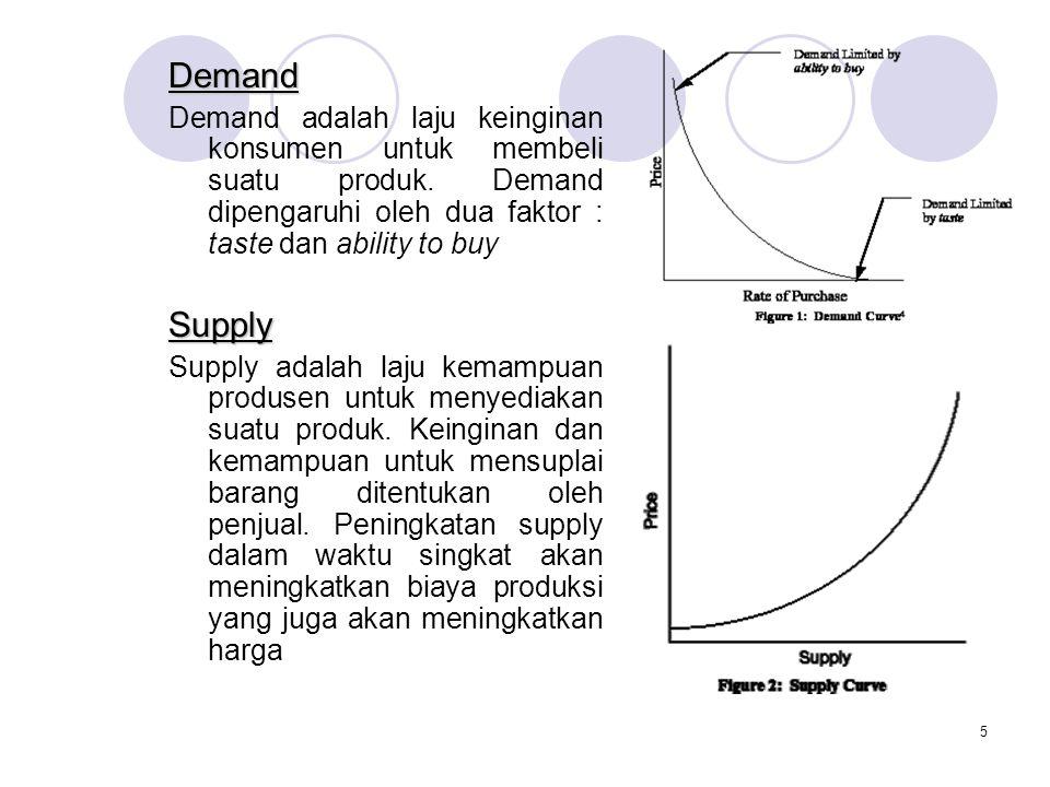 4 Model Supply dan Demand Konvensional Pasar merupakan pasar persaingan sempurna Konsumen berpikiran rasional Siapa saja bebas keluar masuk pasar Selu