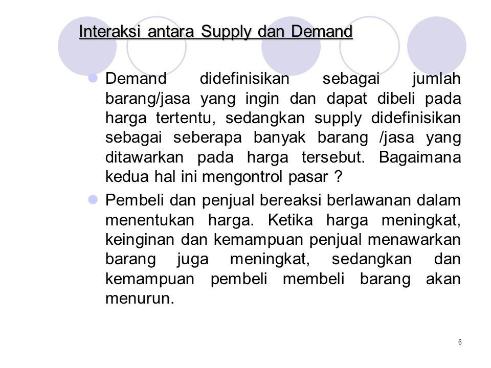 6 Interaksi antara Supply dan Demand Demand didefinisikan sebagai jumlah barang/jasa yang ingin dan dapat dibeli pada harga tertentu, sedangkan supply didefinisikan sebagai seberapa banyak barang /jasa yang ditawarkan pada harga tersebut.
