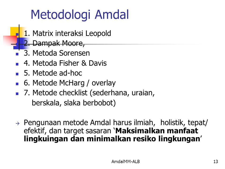 AmdalMM-ALB13 Metodologi Amdal 1.Matrix interaksi Leopold 2.