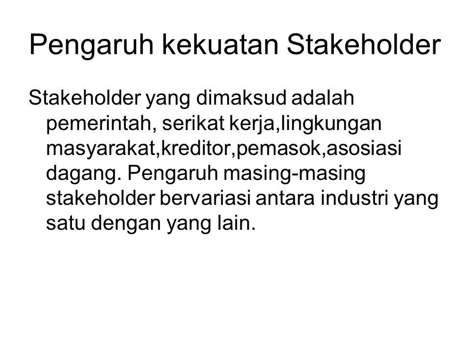 Pengaruh kekuatan Stakeholder Stakeholder yang dimaksud adalah pemerintah, serikat kerja,lingkungan masyarakat,kreditor,pemasok,asosiasi dagang.