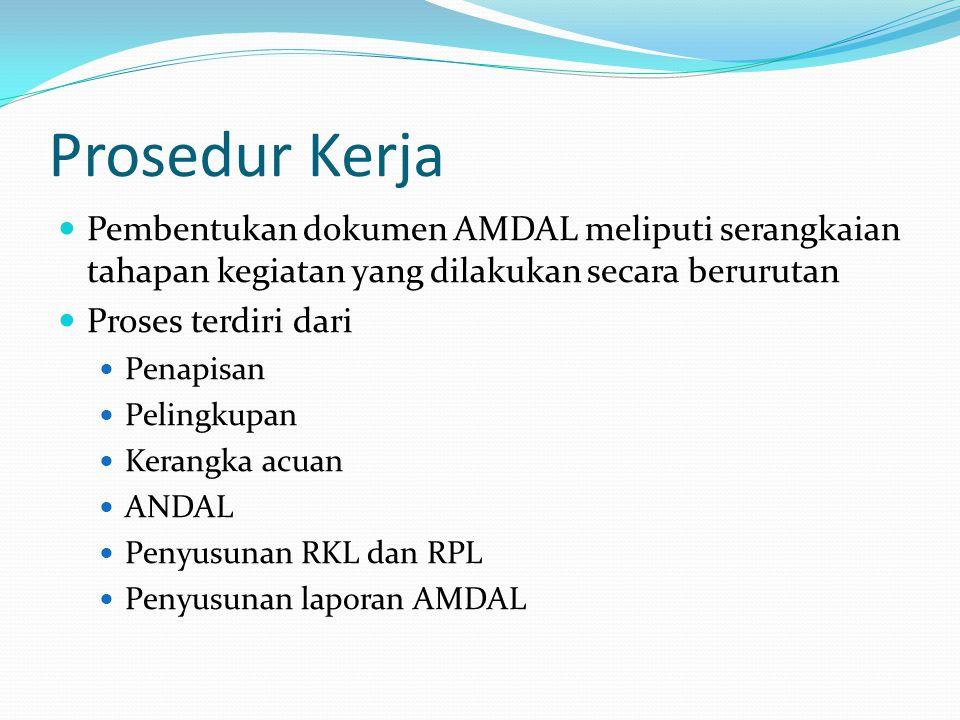 Pelaporan dan penilaian AMDAL Dasar hukum UU Nomor 23 tahun 1997 tentang Pengelolaan Lingkungan Hidup.