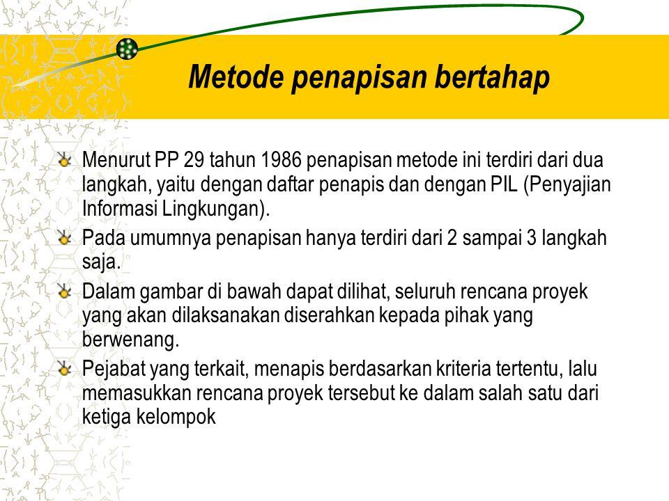 Metode penapisan bertahap Menurut PP 29 tahun 1986 penapisan metode ini terdiri dari dua langkah, yaitu dengan daftar penapis dan dengan PIL (Penyajia
