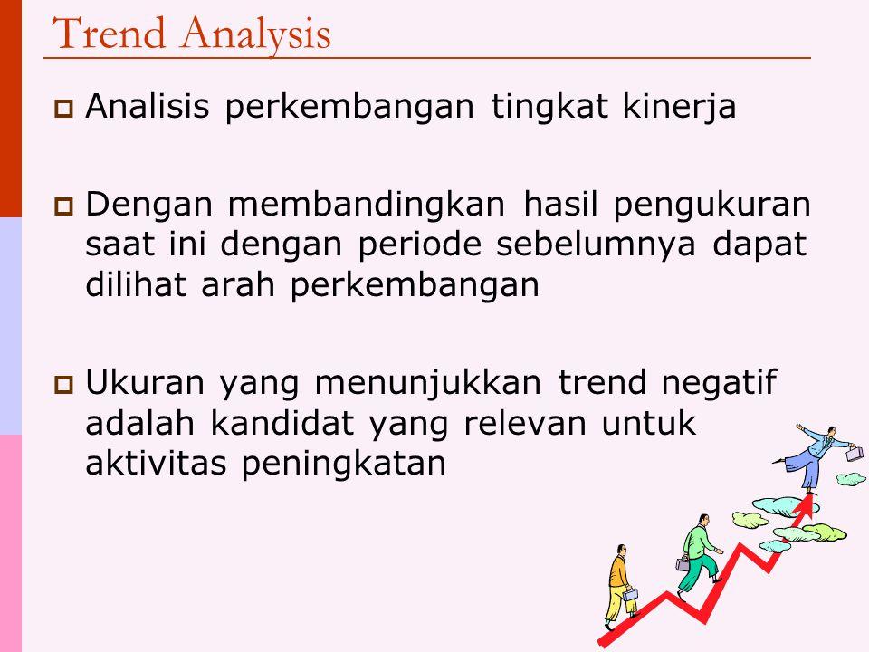 Interpretasi hasil pengukuran  Agar self assessment berguna maka hasil pengukuran harus diinterpretasikan  Beberapa alat untuk memprioritaskan usaha peningkatan berdasarkan hasil self assessment adalah: Trend analysis Spider chart Performance matrix