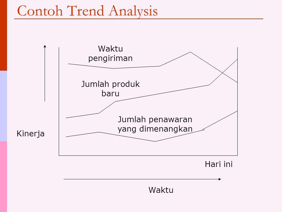 Trend Analysis  Analisis perkembangan tingkat kinerja  Dengan membandingkan hasil pengukuran saat ini dengan periode sebelumnya dapat dilihat arah perkembangan  Ukuran yang menunjukkan trend negatif adalah kandidat yang relevan untuk aktivitas peningkatan