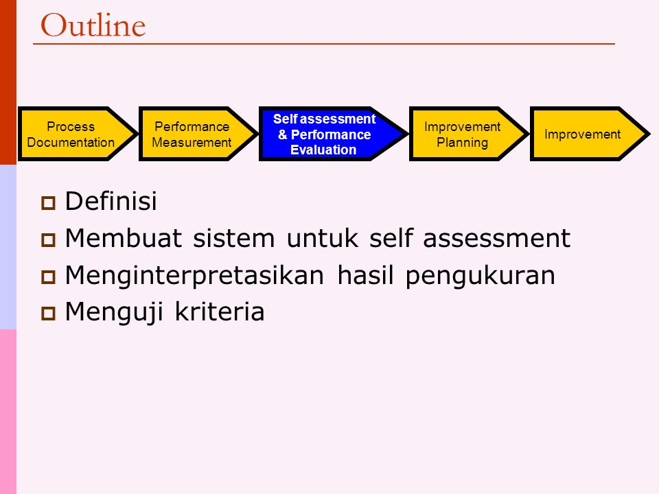 Contoh performance matrix Current Performance Importance Unimportant Must be Improved Overkill OK