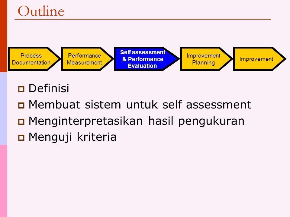 Outline  Definisi  Membuat sistem untuk self assessment  Menginterpretasikan hasil pengukuran  Menguji kriteria Process Documentation Performance Measurement Self assessment & Performance Evaluation Improvement Planning Improvement