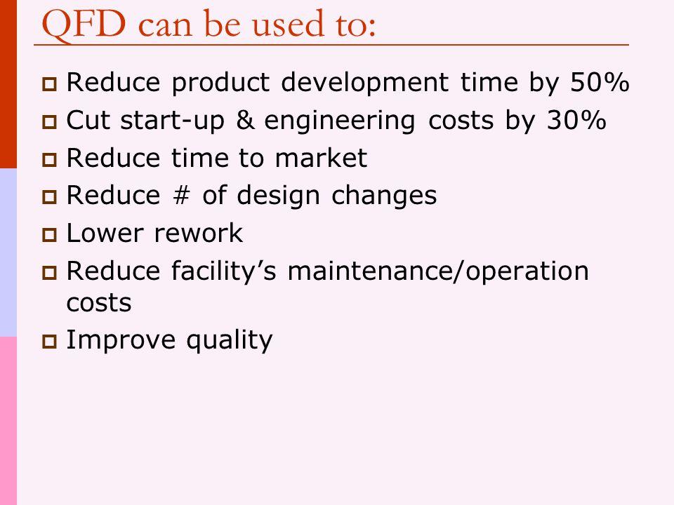 QFD – Purpose…  Translate consumer's voice into technical design requirements  Determine & prioritize customer needs  Translate customer needs to p