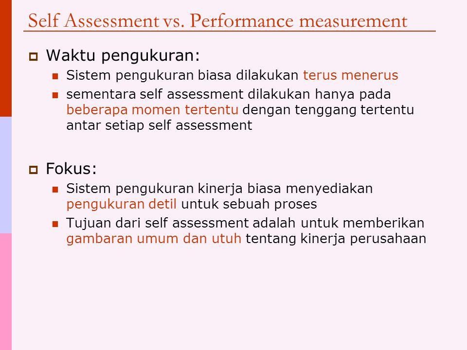 Self Assessment  Self assessment: teknik untuk mengevaluasi tingkat kinerja perusahaan dan prosesnya  Kata self menunjukkan bahwa pengukuran dilakukan oleh perusahaan sendiri bukan oleh pihak ketiga di luar perusahaan Apa yang membedakan self assessment dengan pengukuran kinerja biasa??