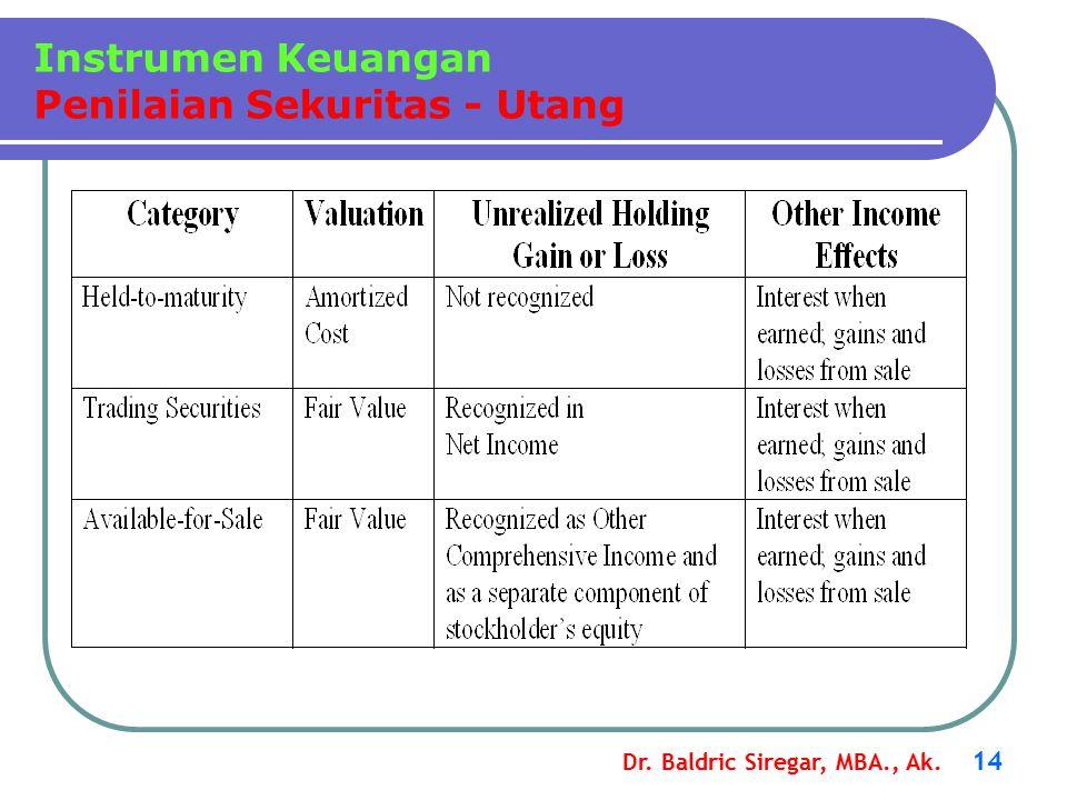 Dr. Baldric Siregar, MBA., Ak. 14 Instrumen Keuangan Penilaian Sekuritas - Utang