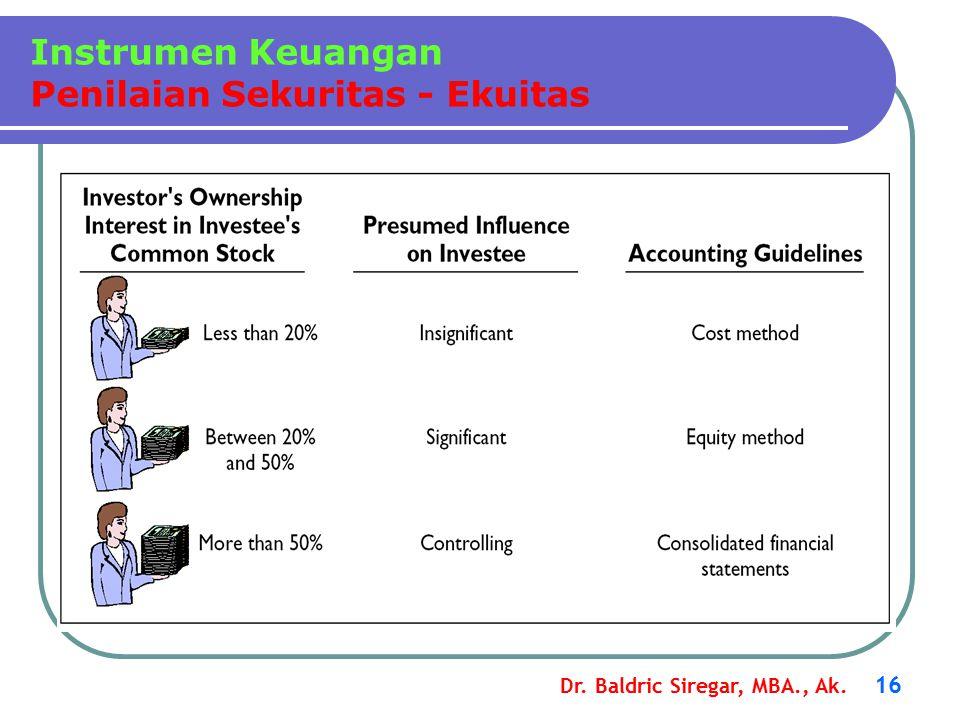 Dr. Baldric Siregar, MBA., Ak. 16 Instrumen Keuangan Penilaian Sekuritas - Ekuitas