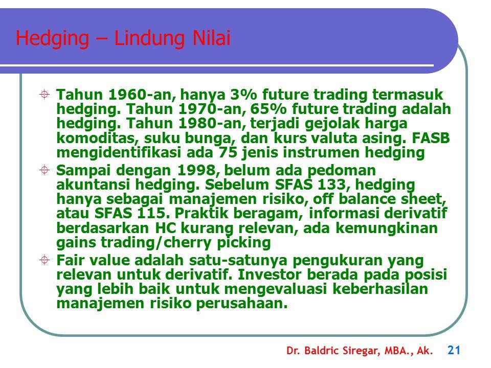 Dr. Baldric Siregar, MBA., Ak. 21 Hedging – Lindung Nilai  Tahun 1960-an, hanya 3% future trading termasuk hedging. Tahun 1970-an, 65% future trading