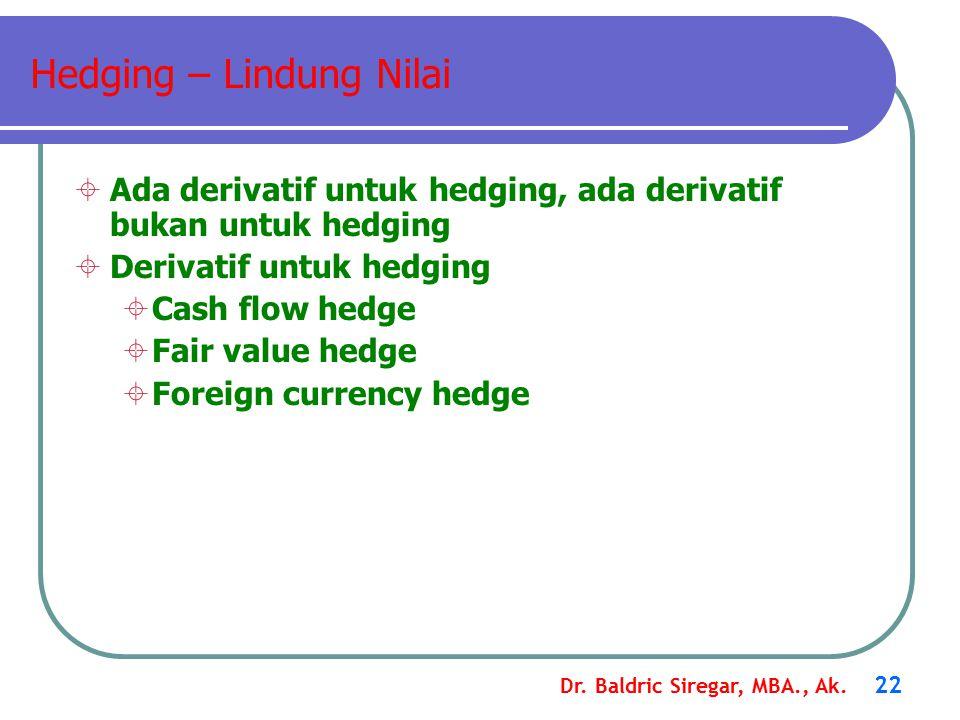 Dr. Baldric Siregar, MBA., Ak. 22 Hedging – Lindung Nilai  Ada derivatif untuk hedging, ada derivatif bukan untuk hedging  Derivatif untuk hedging 