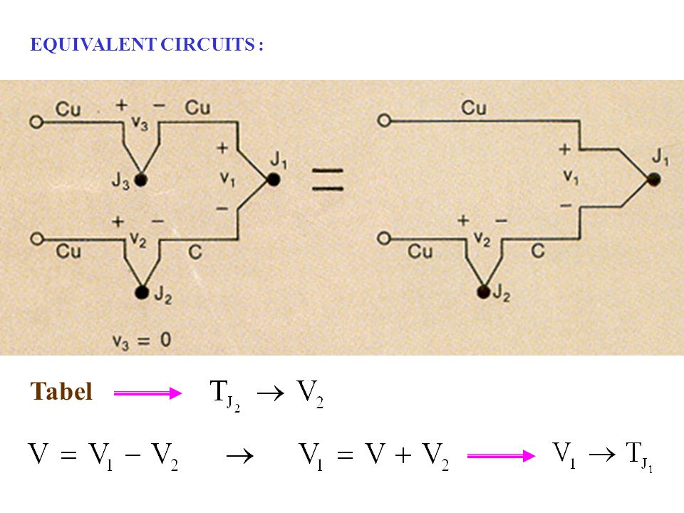 EQUIVALENT CIRCUITS : Tabel
