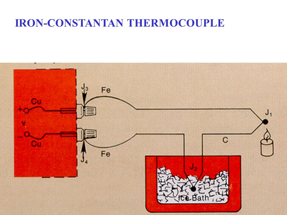 IRON-CONSTANTAN THERMOCOUPLE