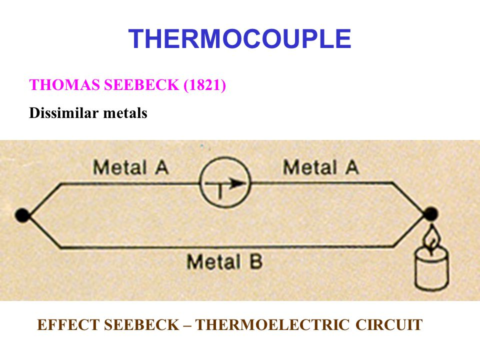 e AB = Seebeck voltage  = Seebeck coefficient