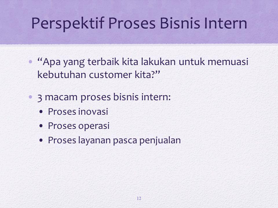 Perspektif Proses Bisnis Intern Apa yang terbaik kita lakukan untuk memuasi kebutuhan customer kita? 3 macam proses bisnis intern: Proses inovasi Proses operasi Proses layanan pasca penjualan 12