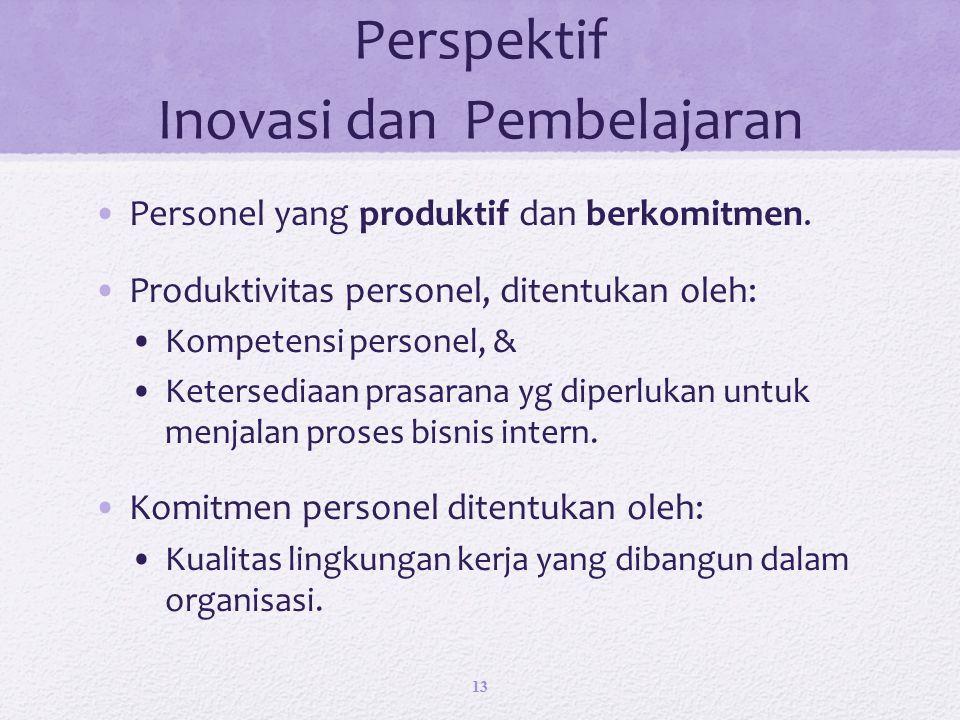 Perspektif Inovasi dan Pembelajaran Personel yang produktif dan berkomitmen.