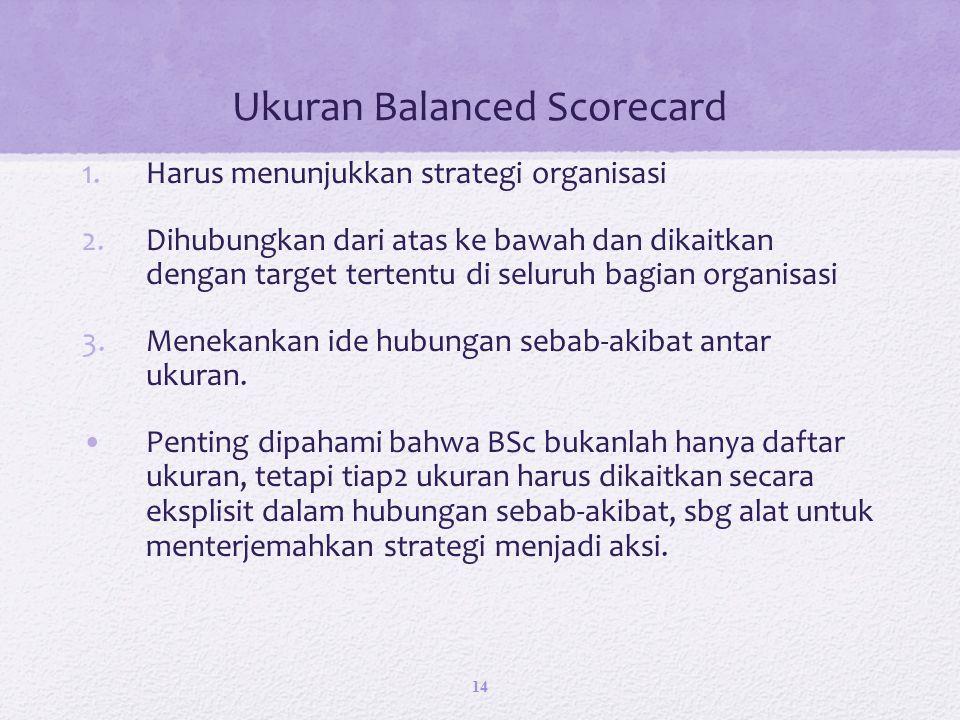 Ukuran Balanced Scorecard 1.Harus menunjukkan strategi organisasi 2.Dihubungkan dari atas ke bawah dan dikaitkan dengan target tertentu di seluruh bagian organisasi 3.Menekankan ide hubungan sebab-akibat antar ukuran.