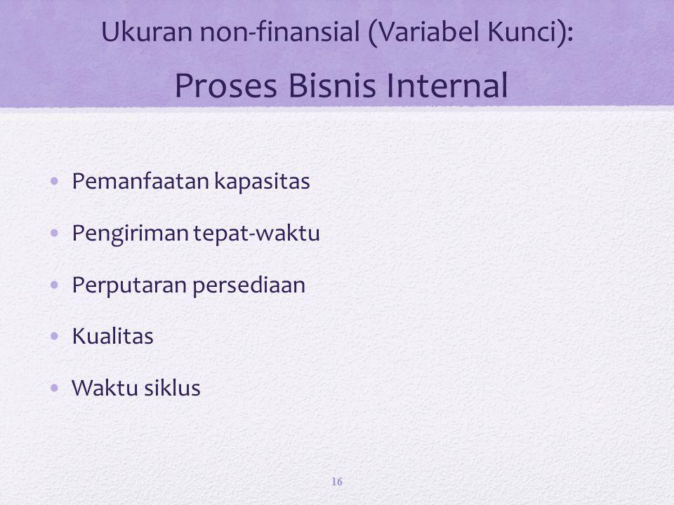 Ukuran non-finansial (Variabel Kunci): Proses Bisnis Internal Pemanfaatan kapasitas Pengiriman tepat-waktu Perputaran persediaan Kualitas Waktu siklus 16