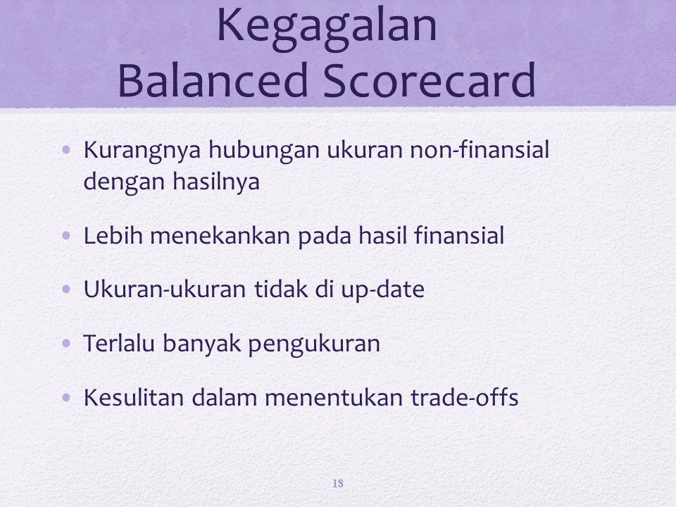 Kegagalan Balanced Scorecard Kurangnya hubungan ukuran non-finansial dengan hasilnya Lebih menekankan pada hasil finansial Ukuran-ukuran tidak di up-date Terlalu banyak pengukuran Kesulitan dalam menentukan trade-offs 18