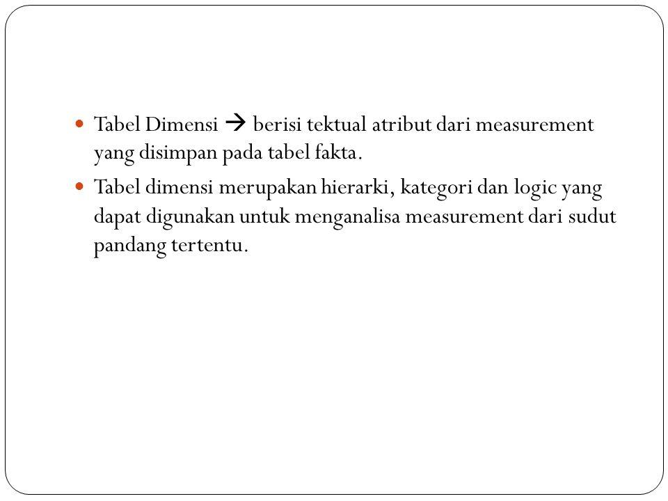 Tabel Dimensi  berisi tektual atribut dari measurement yang disimpan pada tabel fakta. Tabel dimensi merupakan hierarki, kategori dan logic yang dapa