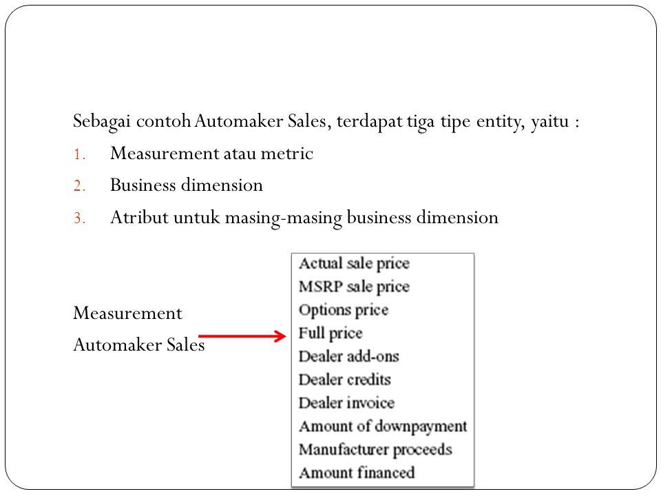 Sebagai contoh Automaker Sales, terdapat tiga tipe entity, yaitu : 1. Measurement atau metric 2. Business dimension 3. Atribut untuk masing-masing bus