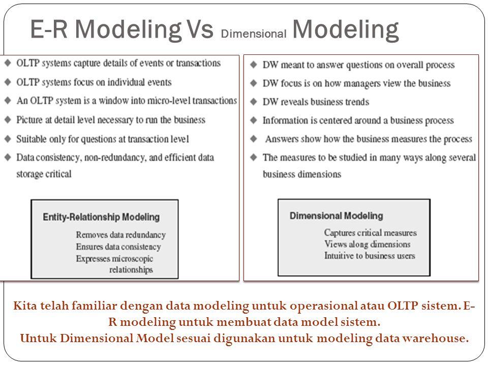 E-R Modeling Vs Dimensional Modeling Kita telah familiar dengan data modeling untuk operasional atau OLTP sistem. E- R modeling untuk membuat data mod