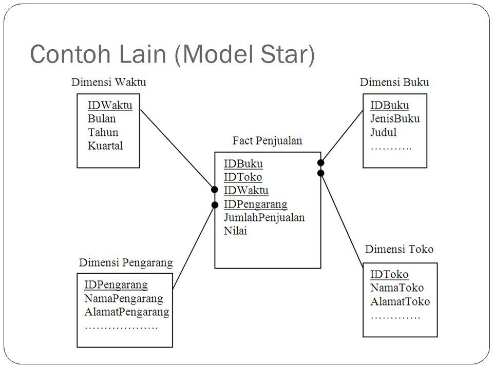 Contoh Lain (Model Star)