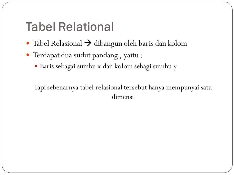 Tabel Relational Tabel Relasional  dibangun oleh baris dan kolom Terdapat dua sudut pandang, yaitu : Baris sebagai sumbu x dan kolom sebagi sumbu y T